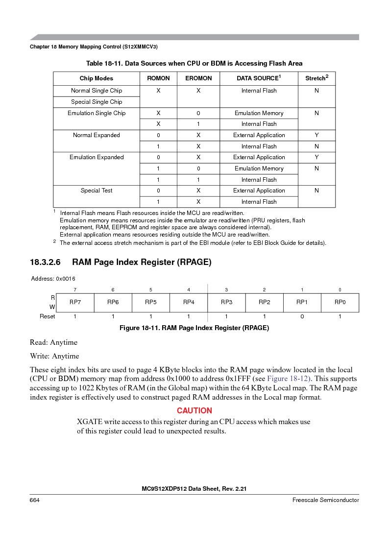 MC9S12XD256MAL ,Freescale Semiconductor厂商,IC MCU 256K FLASH 112-LQFP, MC9S12XD256MAL datasheet预览  第664页
