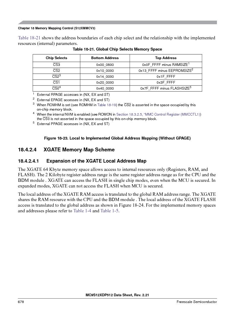 MC9S12XD256MAL ,Freescale Semiconductor厂商,IC MCU 256K FLASH 112-LQFP, MC9S12XD256MAL datasheet预览  第678页