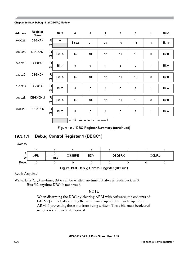 MC9S12XD256MAL ,Freescale Semiconductor厂商,IC MCU 256K FLASH 112-LQFP, MC9S12XD256MAL datasheet预览  第696页