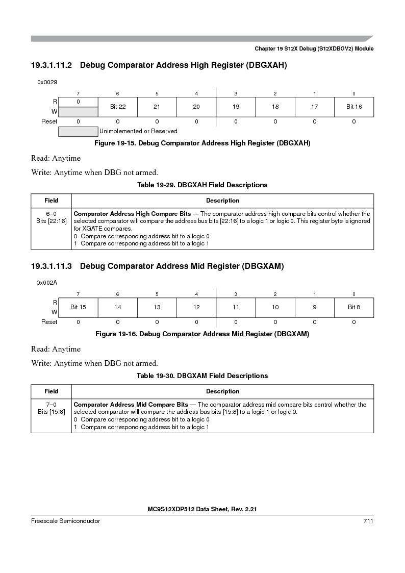 MC9S12XD256MAL ,Freescale Semiconductor厂商,IC MCU 256K FLASH 112-LQFP, MC9S12XD256MAL datasheet预览  第709页