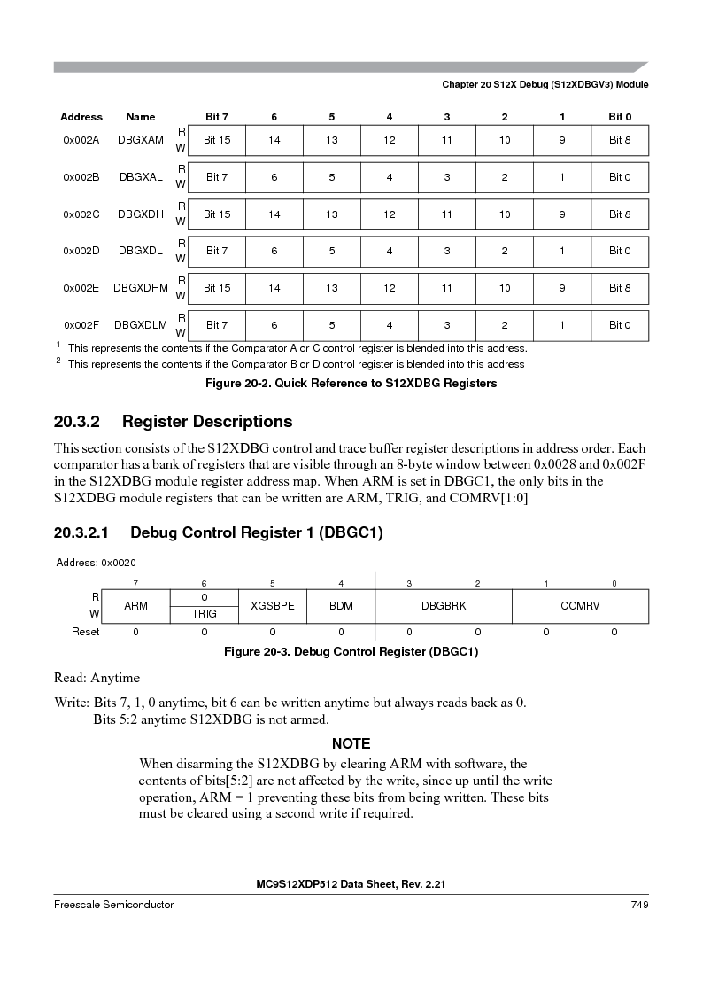 MC9S12XD256MAL ,Freescale Semiconductor厂商,IC MCU 256K FLASH 112-LQFP, MC9S12XD256MAL datasheet预览  第747页