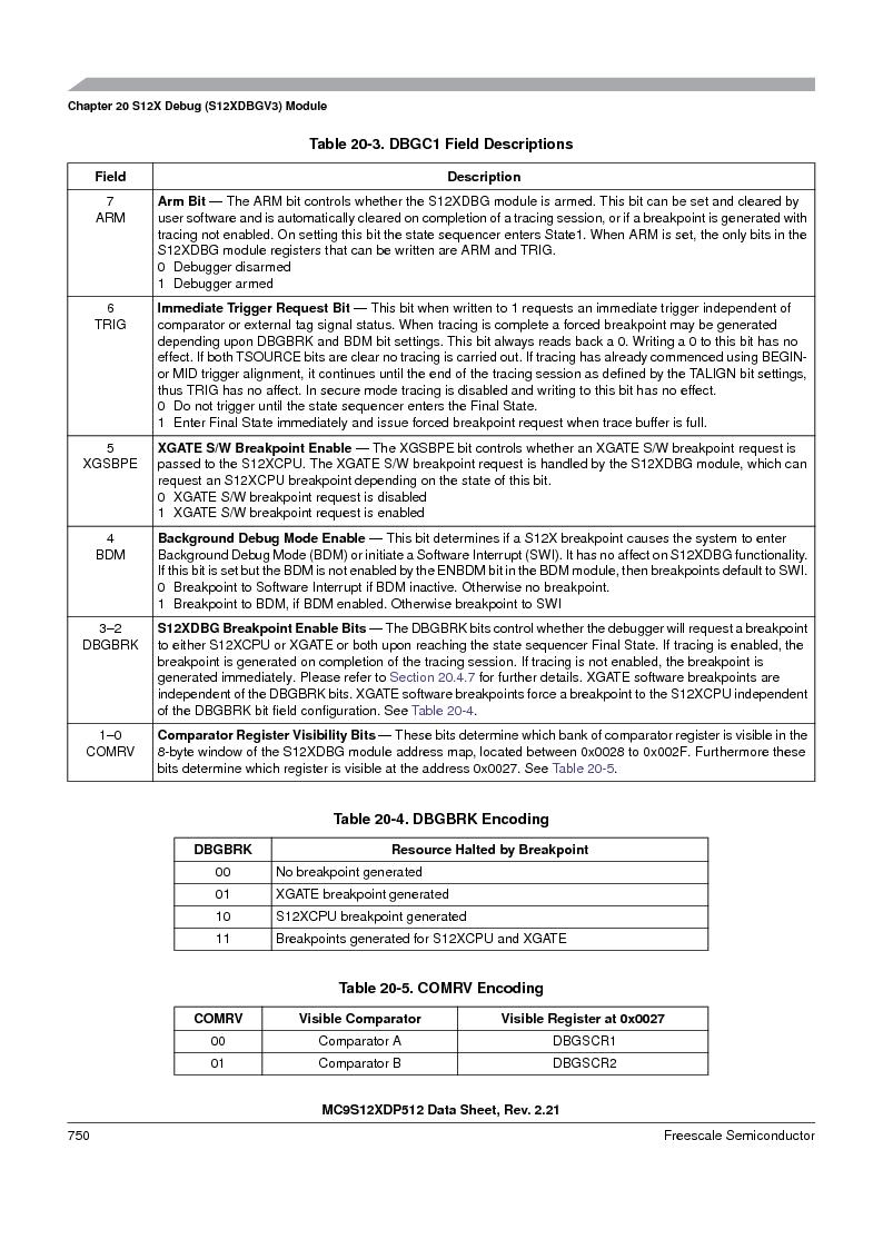 MC9S12XD256MAL ,Freescale Semiconductor厂商,IC MCU 256K FLASH 112-LQFP, MC9S12XD256MAL datasheet预览  第748页