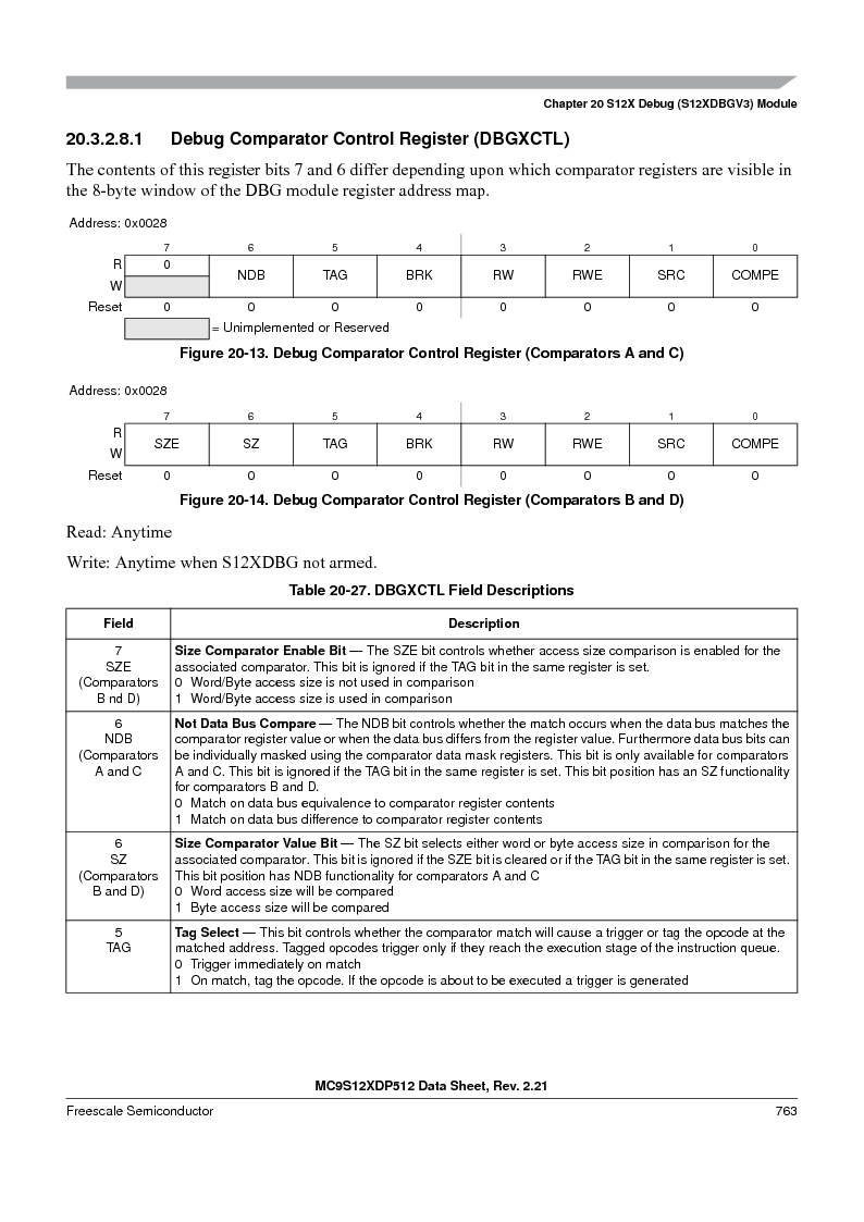 MC9S12XD256MAL ,Freescale Semiconductor厂商,IC MCU 256K FLASH 112-LQFP, MC9S12XD256MAL datasheet预览  第761页