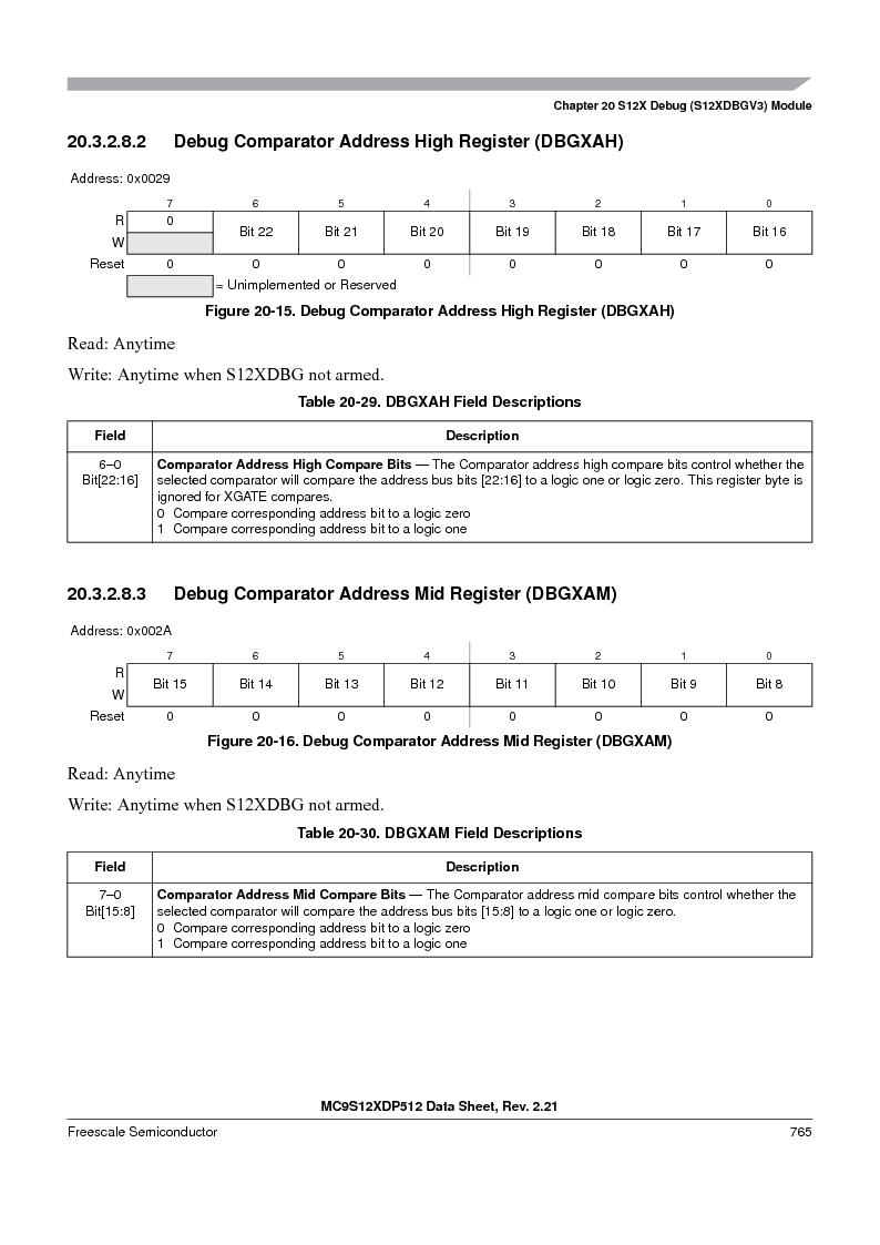 MC9S12XD256MAL ,Freescale Semiconductor厂商,IC MCU 256K FLASH 112-LQFP, MC9S12XD256MAL datasheet预览  第763页