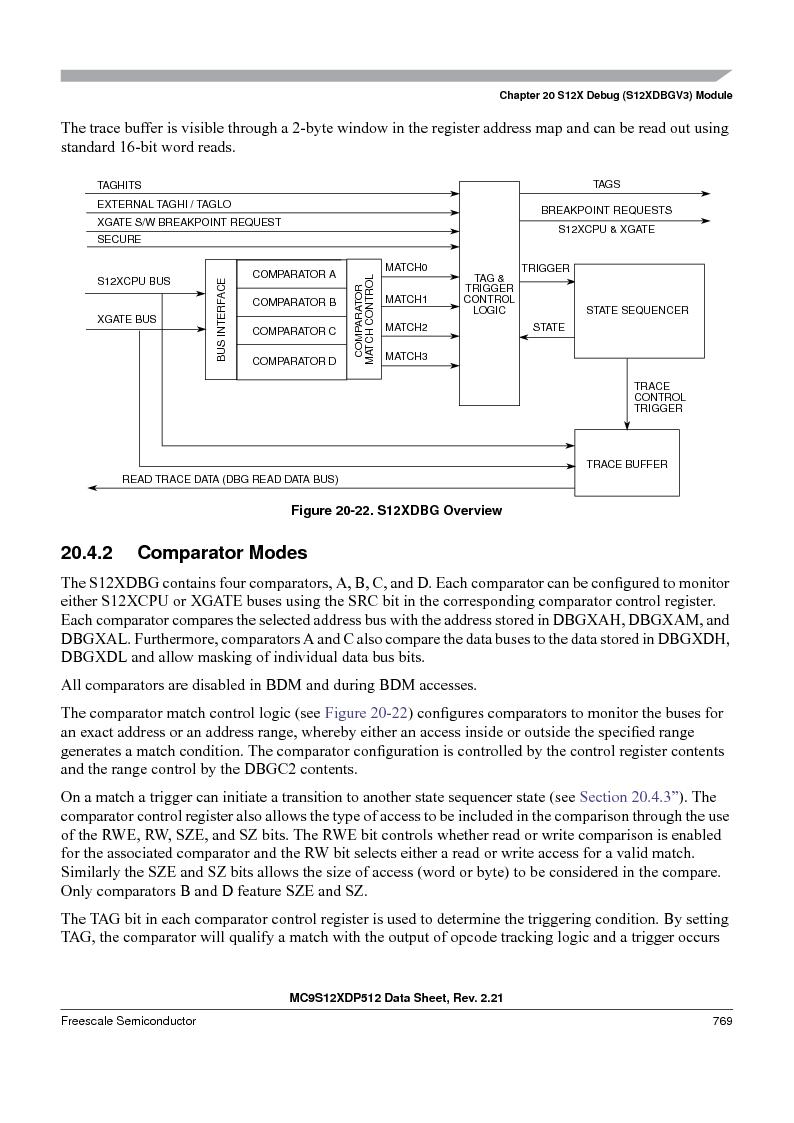 MC9S12XD256MAL ,Freescale Semiconductor厂商,IC MCU 256K FLASH 112-LQFP, MC9S12XD256MAL datasheet预览  第767页