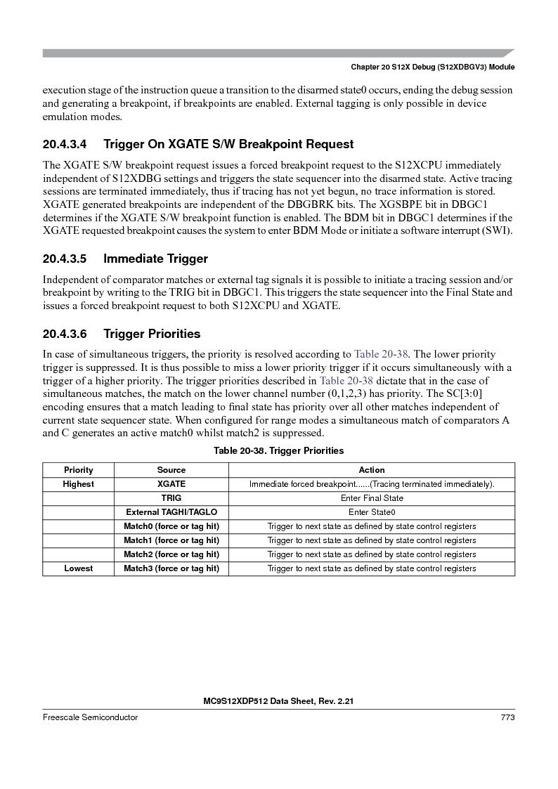 MC9S12XD256MAL ,Freescale Semiconductor厂商,IC MCU 256K FLASH 112-LQFP, MC9S12XD256MAL datasheet预览  第771页