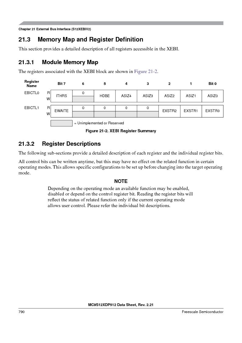 MC9S12XD256MAL ,Freescale Semiconductor厂商,IC MCU 256K FLASH 112-LQFP, MC9S12XD256MAL datasheet预览  第788页
