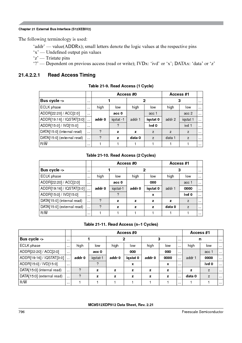 MC9S12XD256MAL ,Freescale Semiconductor厂商,IC MCU 256K FLASH 112-LQFP, MC9S12XD256MAL datasheet预览  第794页