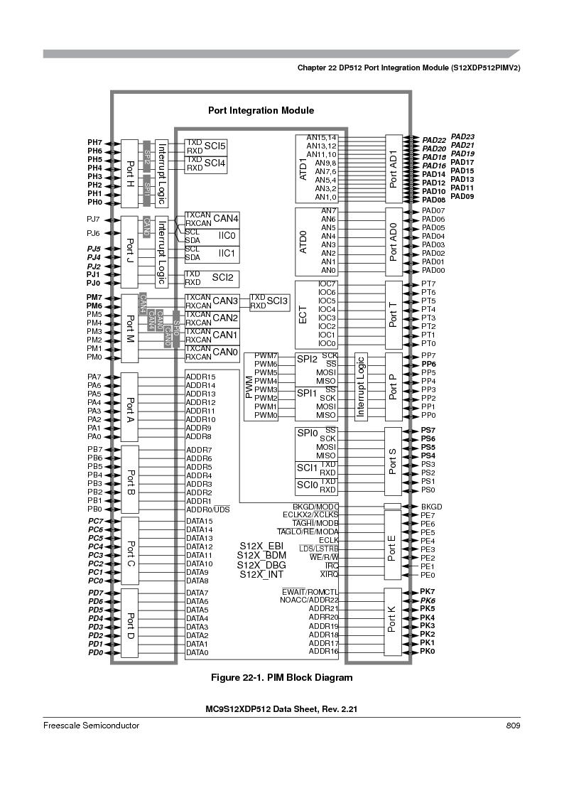 MC9S12XD256MAL ,Freescale Semiconductor厂商,IC MCU 256K FLASH 112-LQFP, MC9S12XD256MAL datasheet预览  第807页