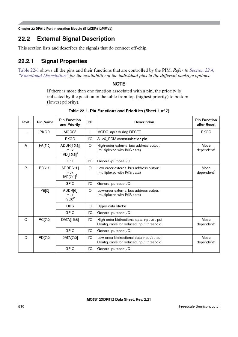 MC9S12XD256MAL ,Freescale Semiconductor厂商,IC MCU 256K FLASH 112-LQFP, MC9S12XD256MAL datasheet预览  第808页
