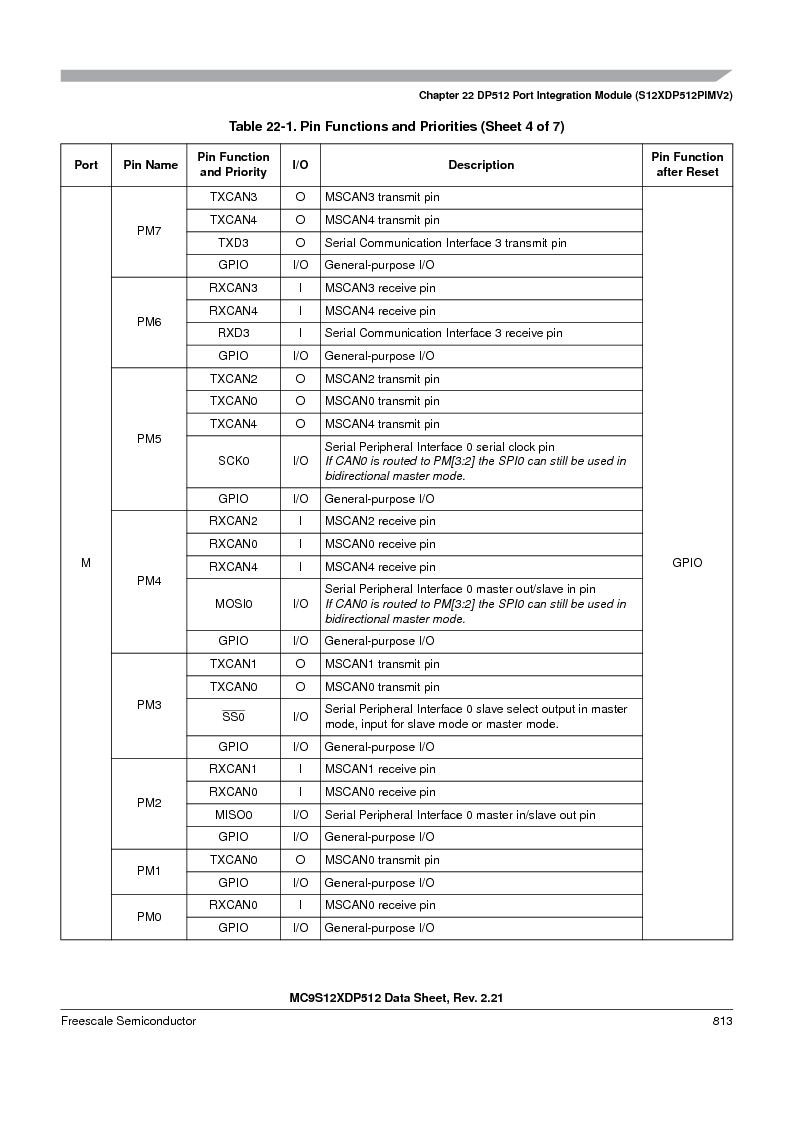 MC9S12XD256MAL ,Freescale Semiconductor厂商,IC MCU 256K FLASH 112-LQFP, MC9S12XD256MAL datasheet预览  第811页