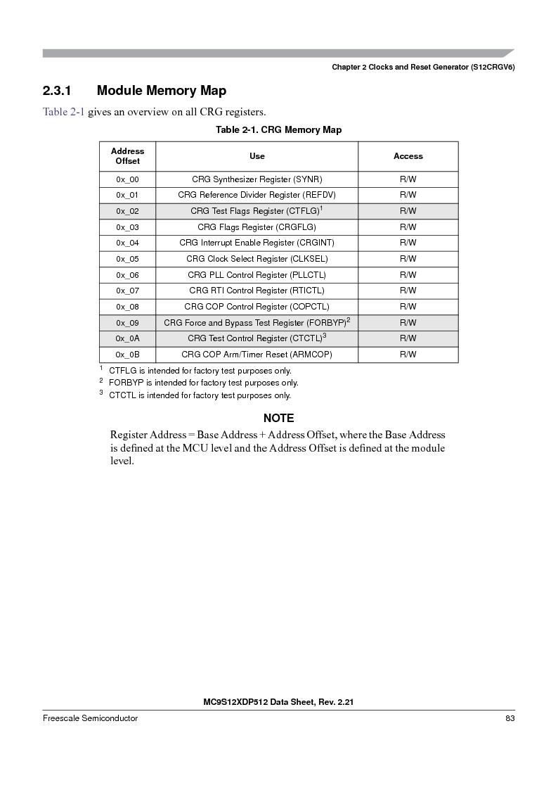 MC9S12XD256MAL ,Freescale Semiconductor厂商,IC MCU 256K FLASH 112-LQFP, MC9S12XD256MAL datasheet预览  第83页