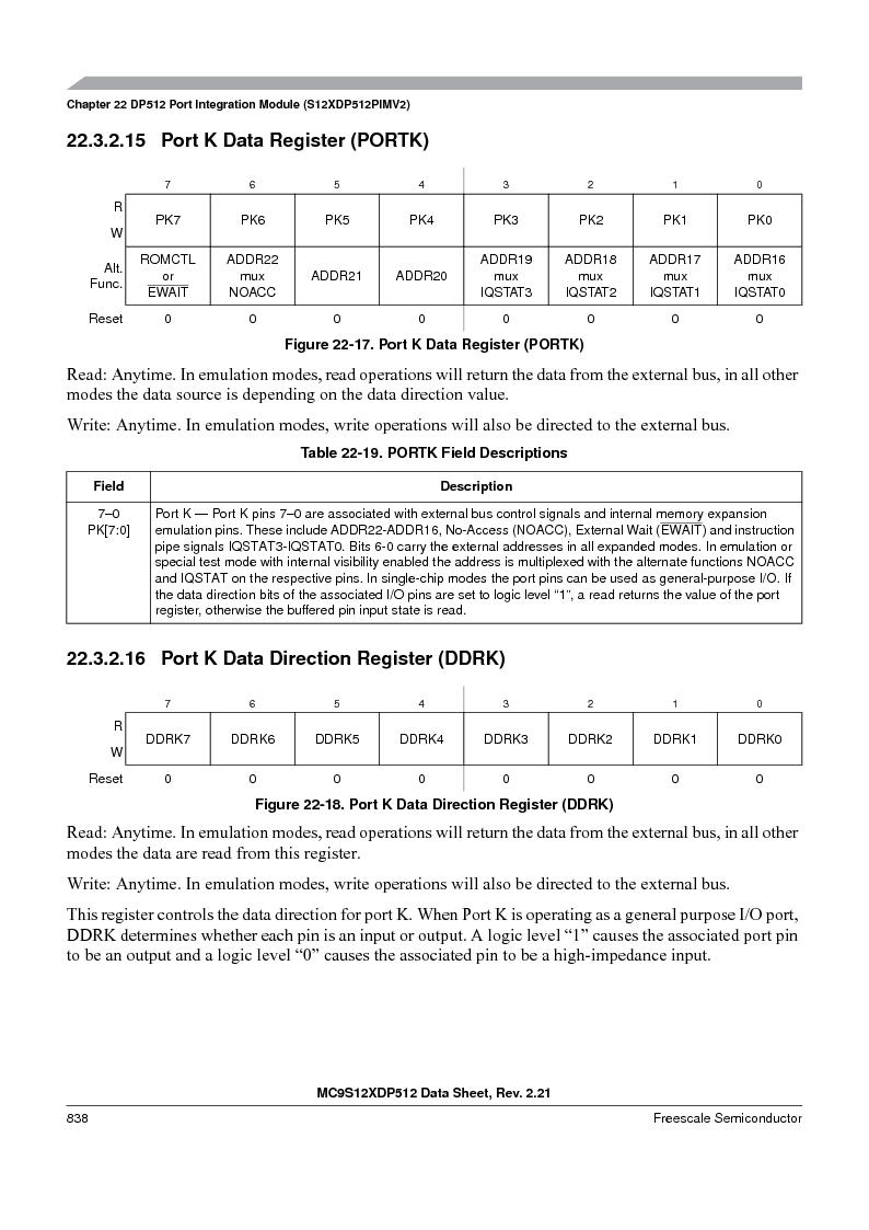 MC9S12XD256MAL ,Freescale Semiconductor厂商,IC MCU 256K FLASH 112-LQFP, MC9S12XD256MAL datasheet预览  第836页