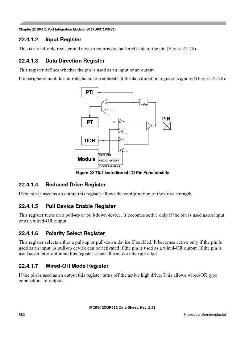 MC9S12XD256MAL ,Freescale Semiconductor厂商,IC MCU 256K FLASH 112-LQFP, MC9S12XD256MAL datasheet预览  第880页