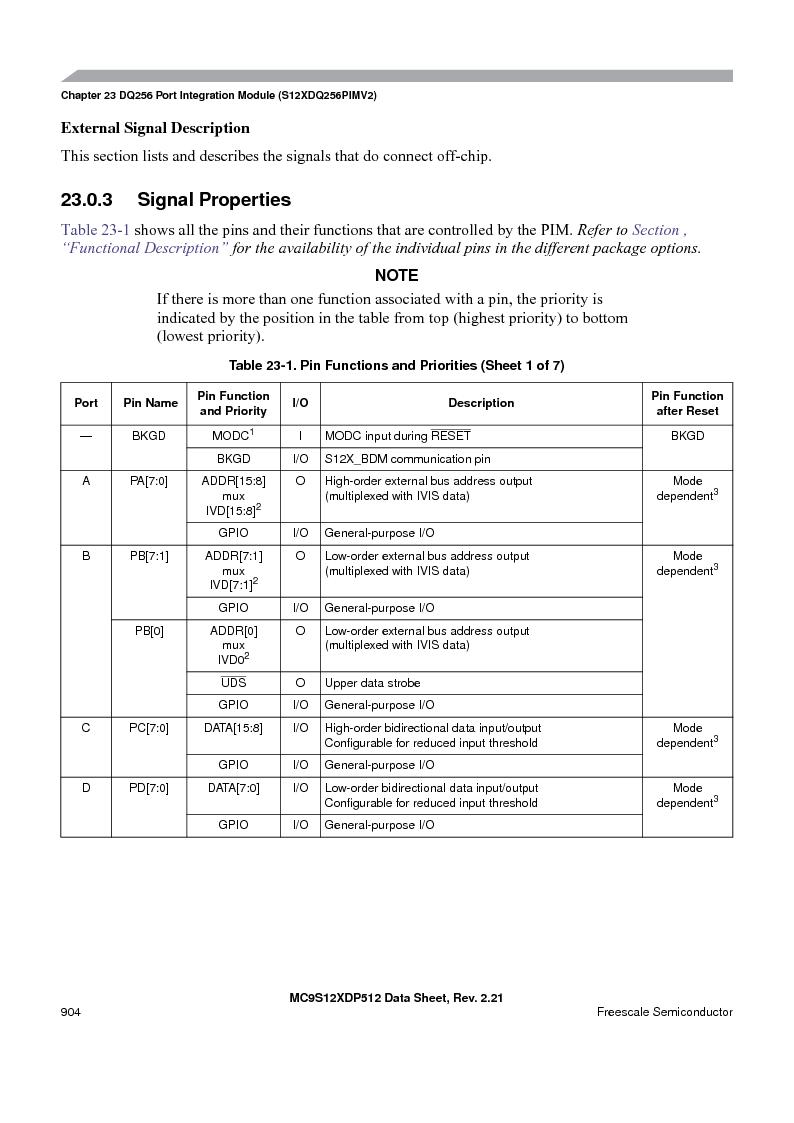 MC9S12XD256MAL ,Freescale Semiconductor厂商,IC MCU 256K FLASH 112-LQFP, MC9S12XD256MAL datasheet预览  第902页