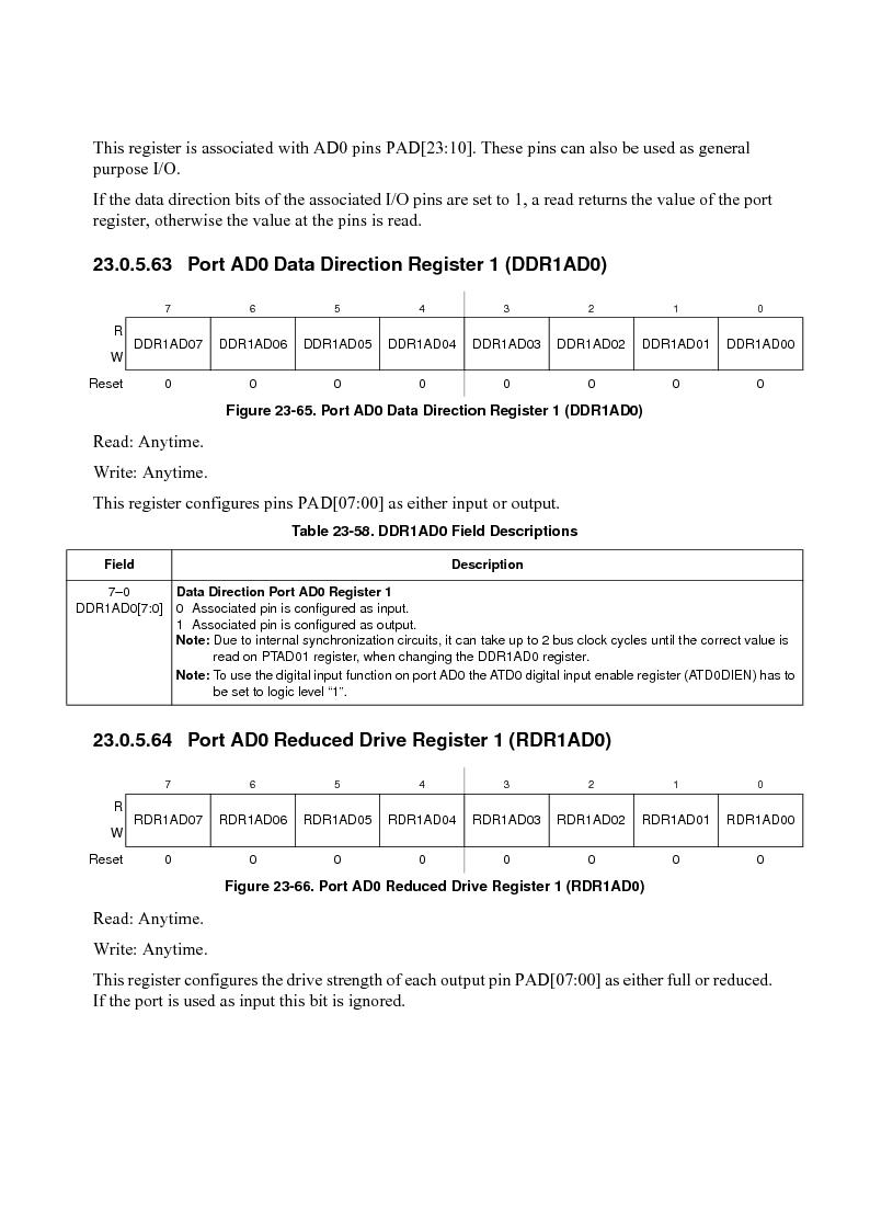 MC9S12XD256MAL ,Freescale Semiconductor厂商,IC MCU 256K FLASH 112-LQFP, MC9S12XD256MAL datasheet预览  第955页