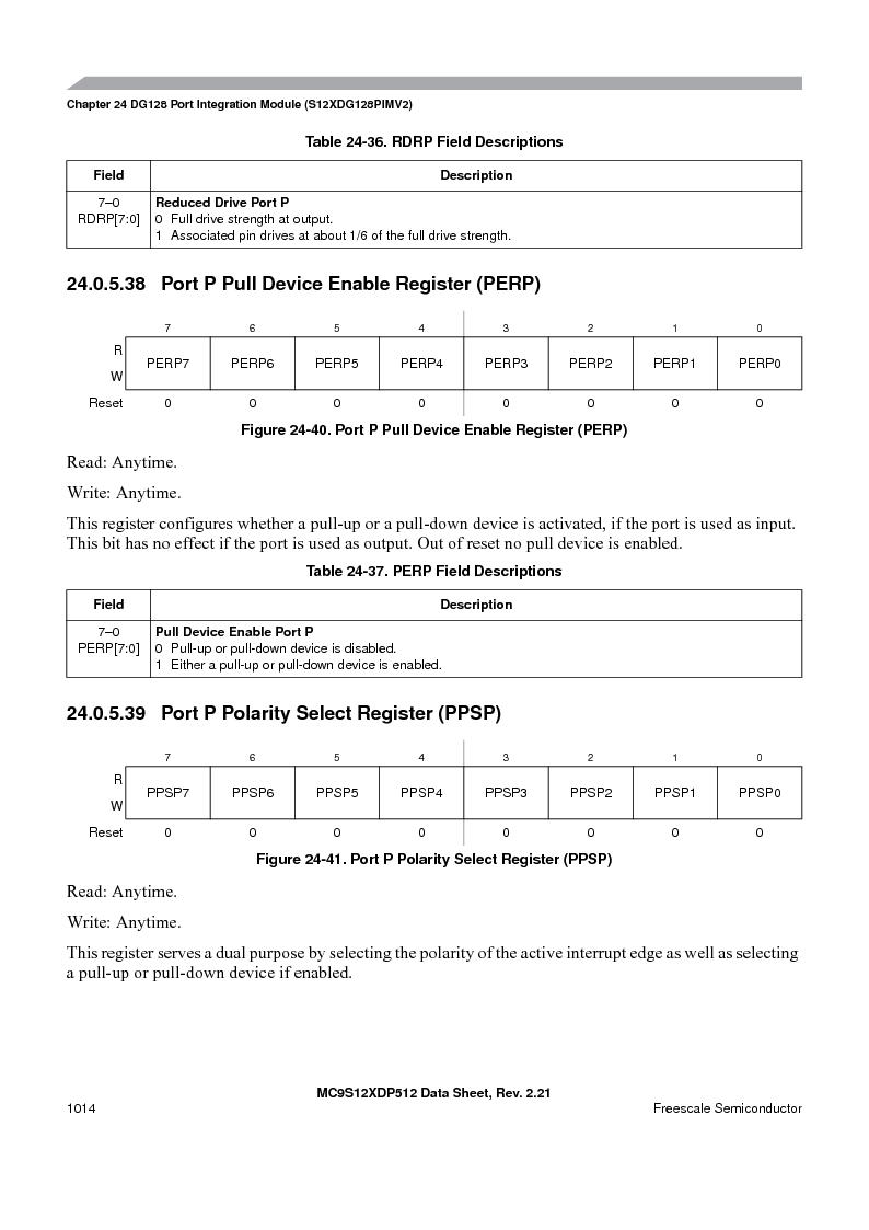 MC9S12XDP512CAL ,Freescale Semiconductor厂商,IC MCU 512K FLASH 112-LQFP, MC9S12XDP512CAL datasheet预览  第1012页