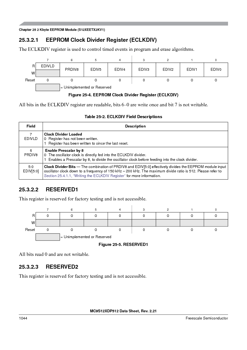 MC9S12XDP512CAL ,Freescale Semiconductor厂商,IC MCU 512K FLASH 112-LQFP, MC9S12XDP512CAL datasheet预览  第1042页