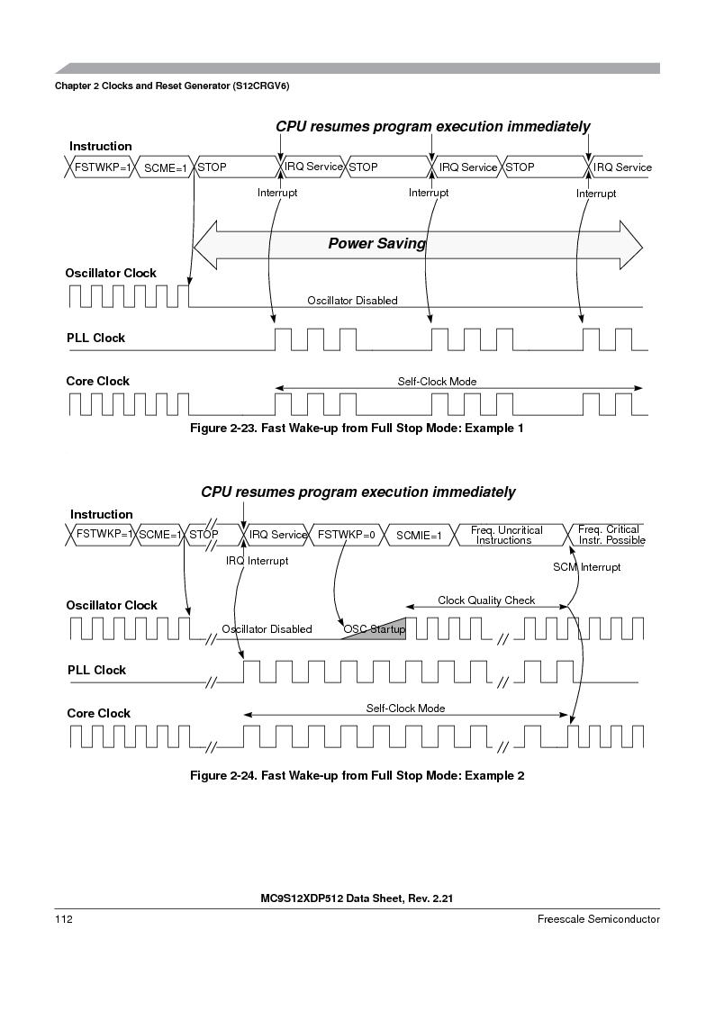 MC9S12XDP512CAL ,Freescale Semiconductor厂商,IC MCU 512K FLASH 112-LQFP, MC9S12XDP512CAL datasheet预览  第112页