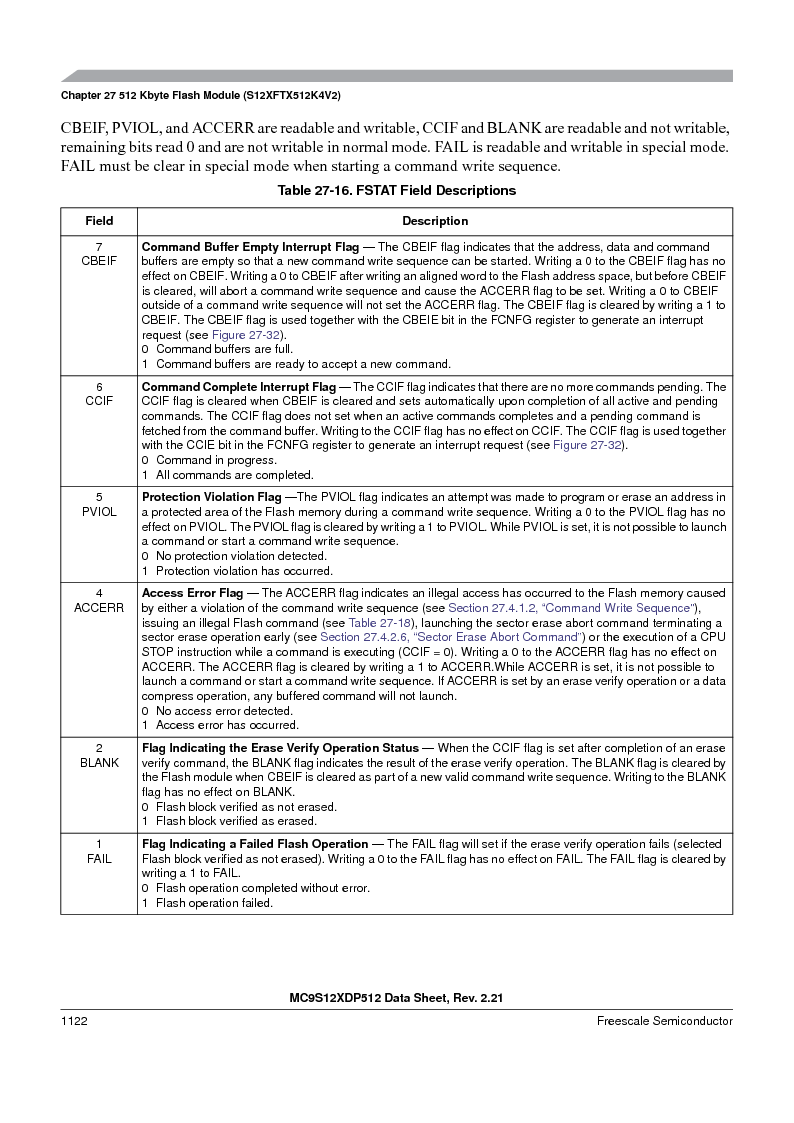 MC9S12XDP512CAL ,Freescale Semiconductor厂商,IC MCU 512K FLASH 112-LQFP, MC9S12XDP512CAL datasheet预览  第1120页