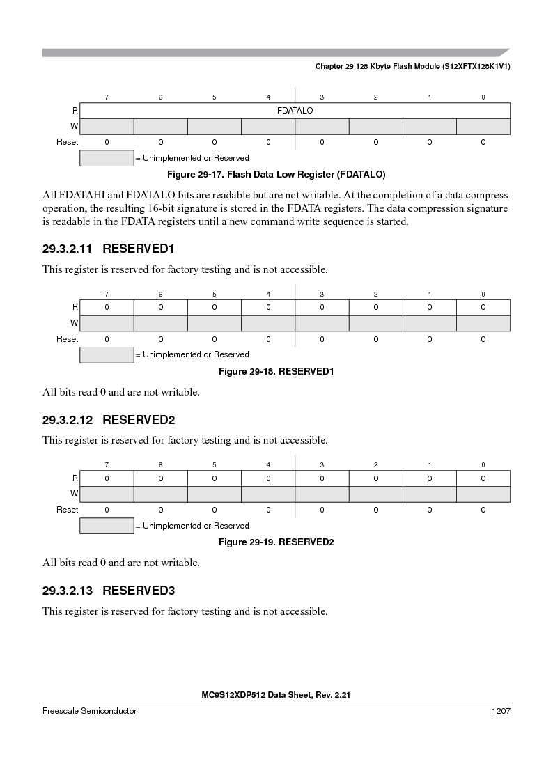 MC9S12XDP512CAL ,Freescale Semiconductor厂商,IC MCU 512K FLASH 112-LQFP, MC9S12XDP512CAL datasheet预览  第1205页