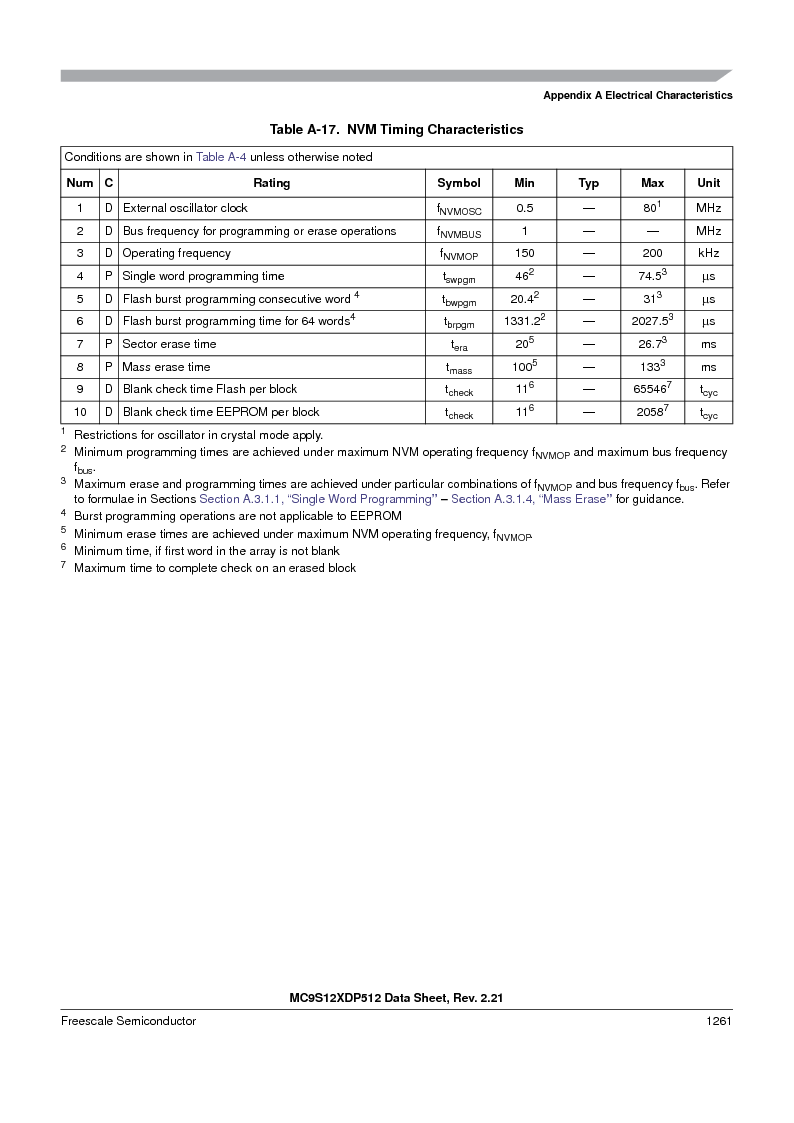 MC9S12XDP512CAL ,Freescale Semiconductor厂商,IC MCU 512K FLASH 112-LQFP, MC9S12XDP512CAL datasheet预览  第1259页