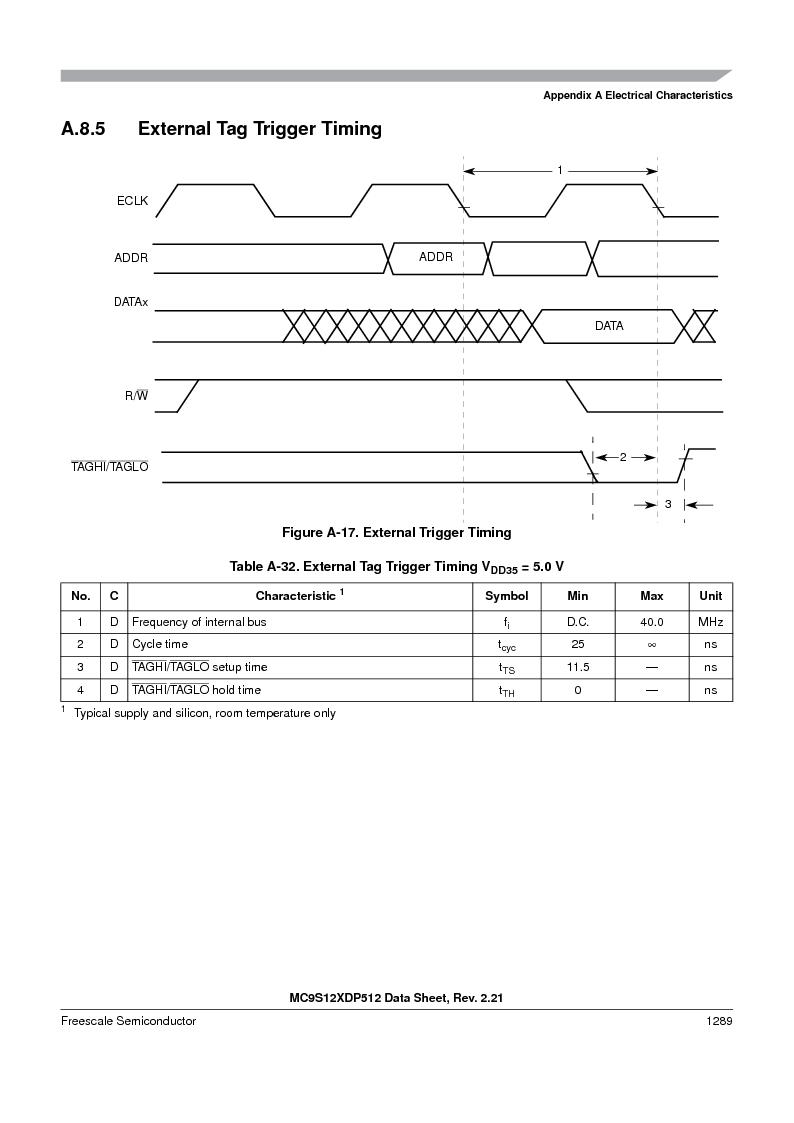 MC9S12XDP512CAL ,Freescale Semiconductor厂商,IC MCU 512K FLASH 112-LQFP, MC9S12XDP512CAL datasheet预览  第1287页