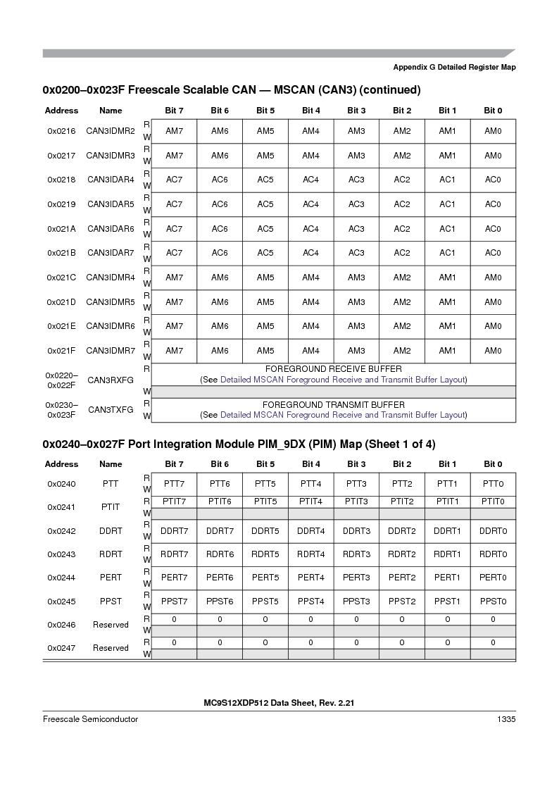 MC9S12XDP512CAL ,Freescale Semiconductor厂商,IC MCU 512K FLASH 112-LQFP, MC9S12XDP512CAL datasheet预览  第1333页