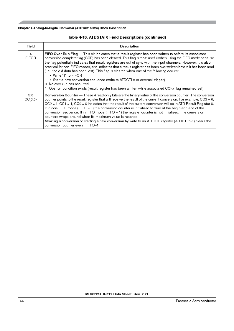 MC9S12XDP512CAL ,Freescale Semiconductor厂商,IC MCU 512K FLASH 112-LQFP, MC9S12XDP512CAL datasheet预览  第144页