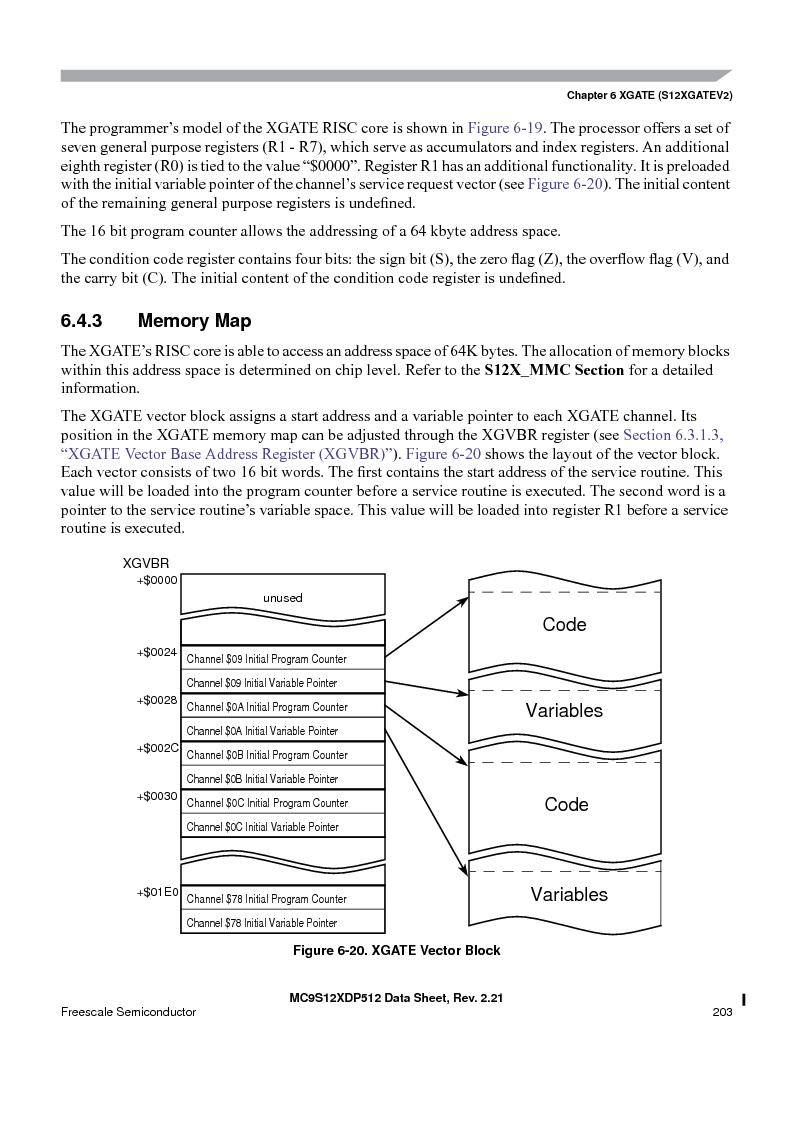 MC9S12XDP512CAL ,Freescale Semiconductor厂商,IC MCU 512K FLASH 112-LQFP, MC9S12XDP512CAL datasheet预览  第203页