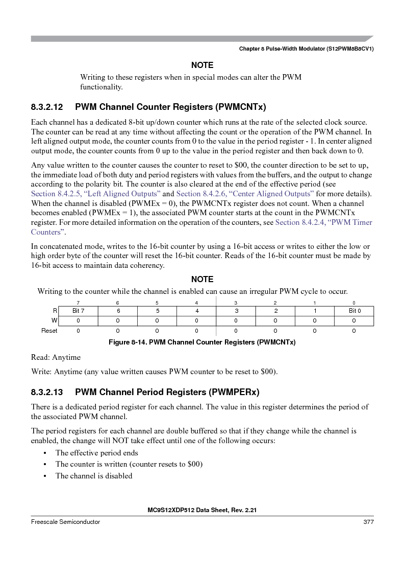 MC9S12XDP512CAL ,Freescale Semiconductor厂商,IC MCU 512K FLASH 112-LQFP, MC9S12XDP512CAL datasheet预览  第377页