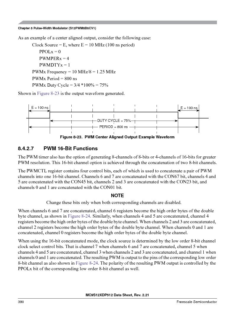 MC9S12XDP512CAL ,Freescale Semiconductor厂商,IC MCU 512K FLASH 112-LQFP, MC9S12XDP512CAL datasheet预览  第390页