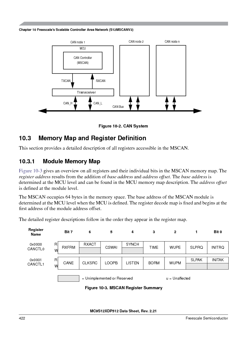 MC9S12XDP512CAL ,Freescale Semiconductor厂商,IC MCU 512K FLASH 112-LQFP, MC9S12XDP512CAL datasheet预览  第422页