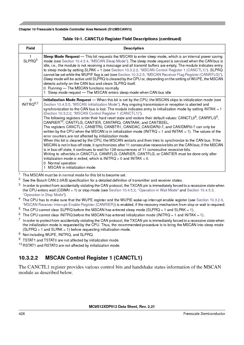 MC9S12XDP512CAL ,Freescale Semiconductor厂商,IC MCU 512K FLASH 112-LQFP, MC9S12XDP512CAL datasheet预览  第426页
