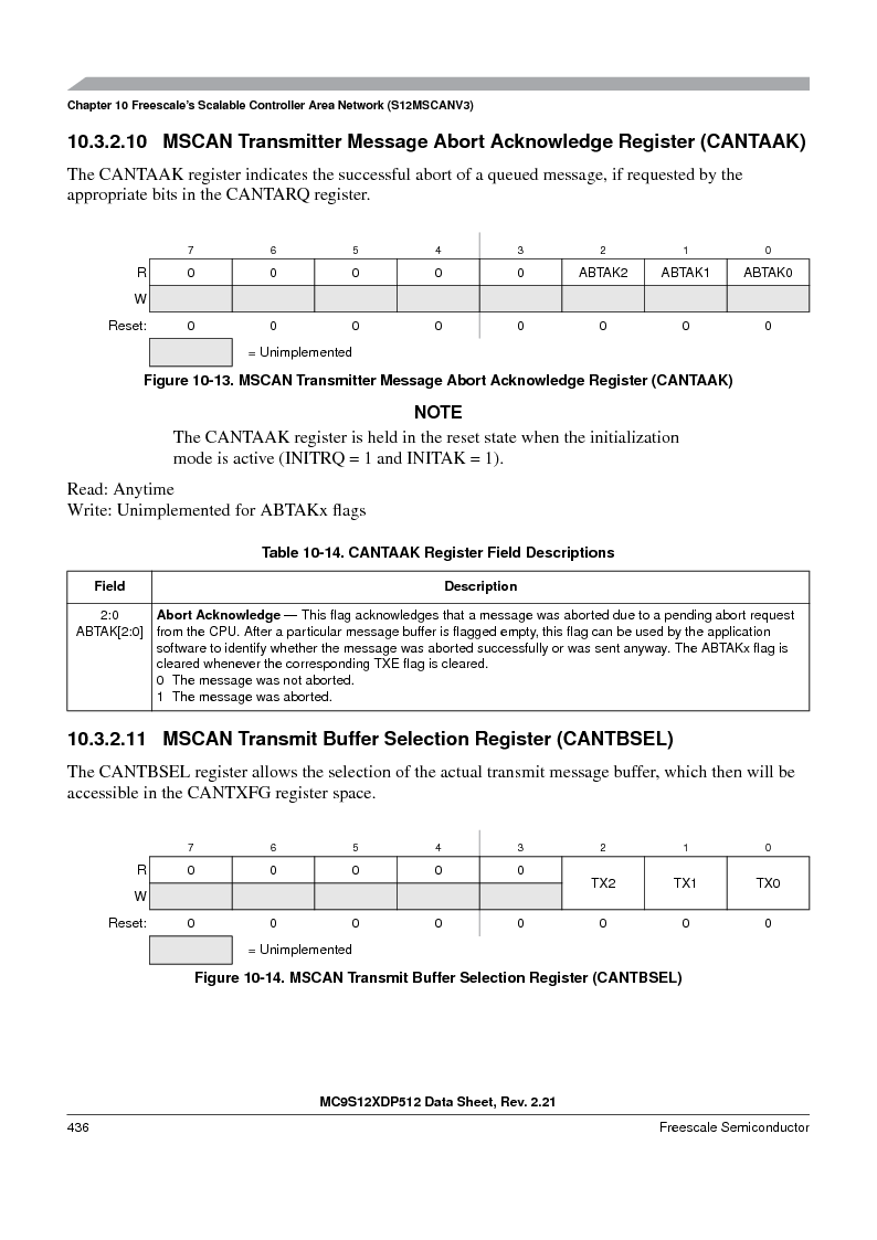 MC9S12XDP512CAL ,Freescale Semiconductor厂商,IC MCU 512K FLASH 112-LQFP, MC9S12XDP512CAL datasheet预览  第436页