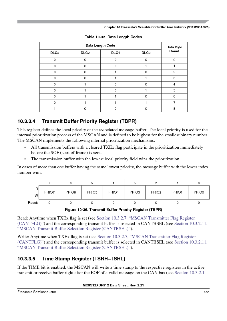 MC9S12XDP512CAL ,Freescale Semiconductor厂商,IC MCU 512K FLASH 112-LQFP, MC9S12XDP512CAL datasheet预览  第455页
