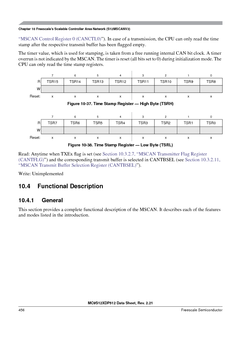 MC9S12XDP512CAL ,Freescale Semiconductor厂商,IC MCU 512K FLASH 112-LQFP, MC9S12XDP512CAL datasheet预览  第456页