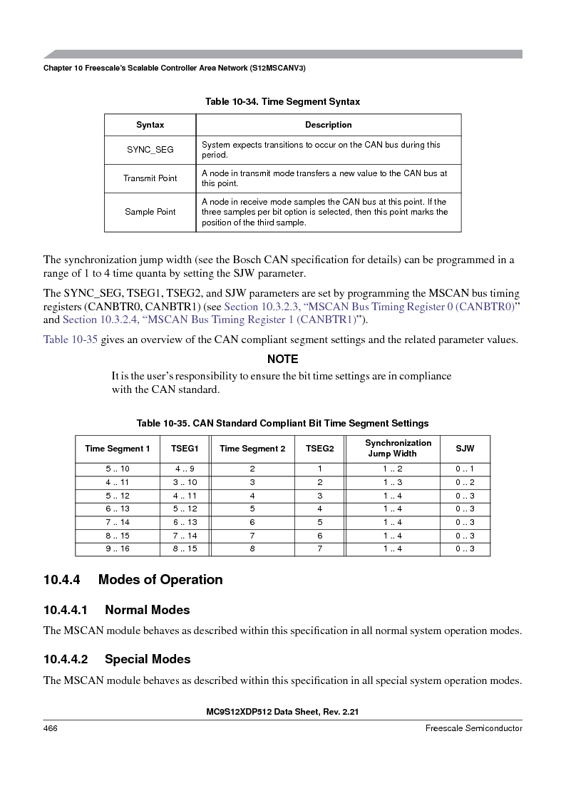 MC9S12XDP512CAL ,Freescale Semiconductor厂商,IC MCU 512K FLASH 112-LQFP, MC9S12XDP512CAL datasheet预览  第466页