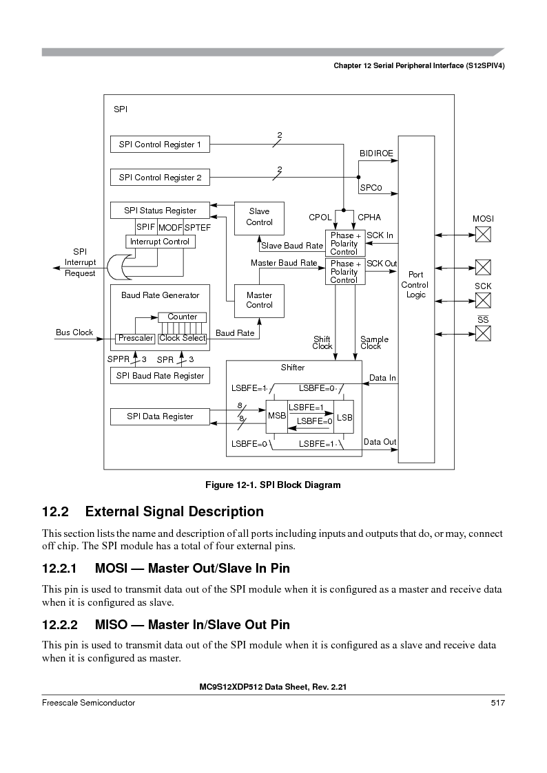 MC9S12XDP512CAL ,Freescale Semiconductor厂商,IC MCU 512K FLASH 112-LQFP, MC9S12XDP512CAL datasheet预览  第517页