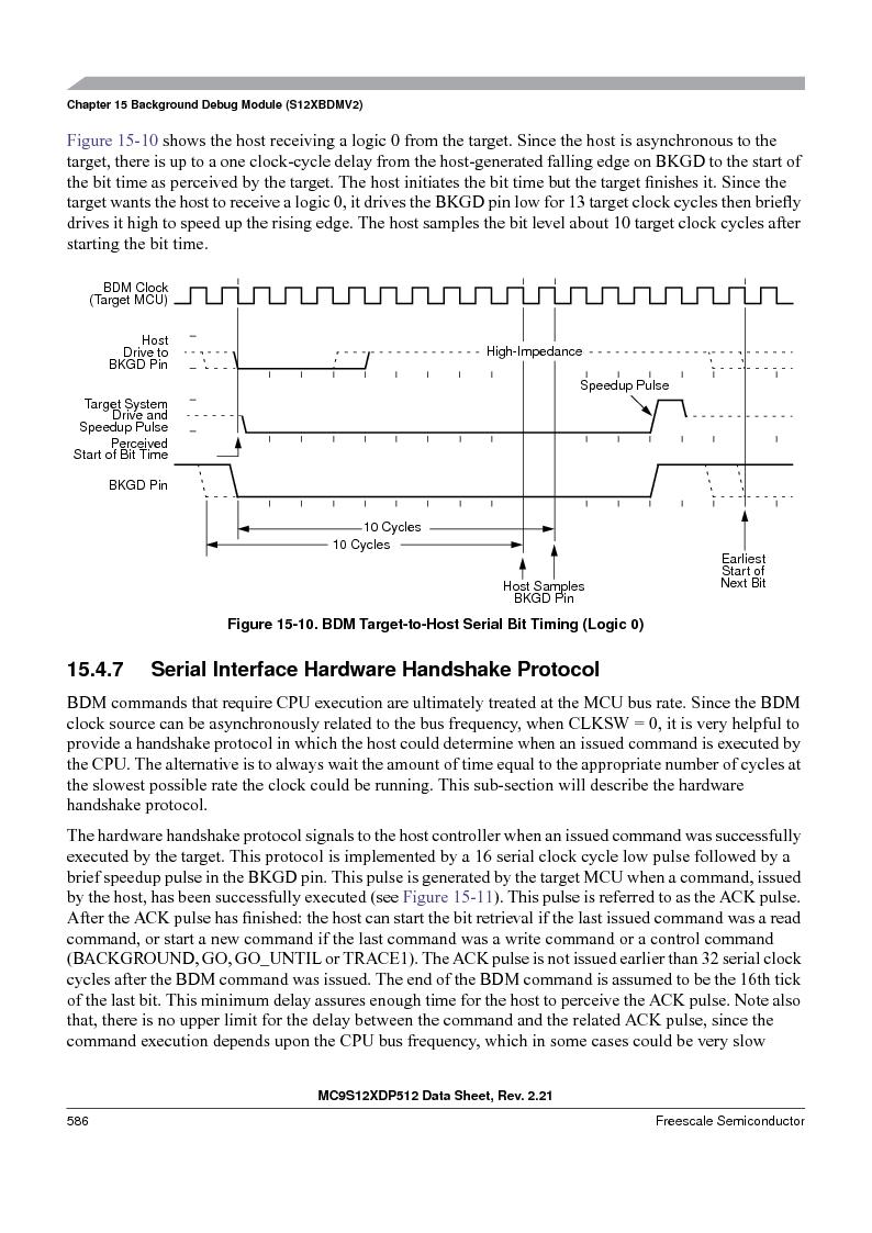 MC9S12XDP512CAL ,Freescale Semiconductor厂商,IC MCU 512K FLASH 112-LQFP, MC9S12XDP512CAL datasheet预览  第586页