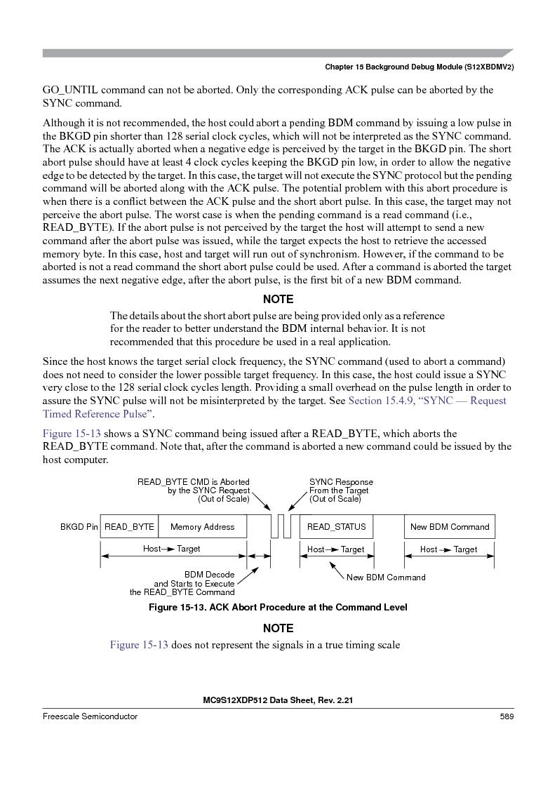 MC9S12XDP512CAL ,Freescale Semiconductor厂商,IC MCU 512K FLASH 112-LQFP, MC9S12XDP512CAL datasheet预览  第589页