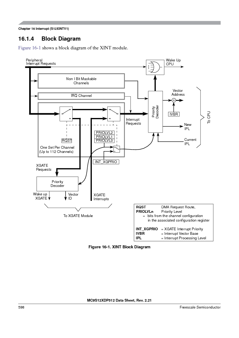 MC9S12XDP512CAL ,Freescale Semiconductor厂商,IC MCU 512K FLASH 112-LQFP, MC9S12XDP512CAL datasheet预览  第598页