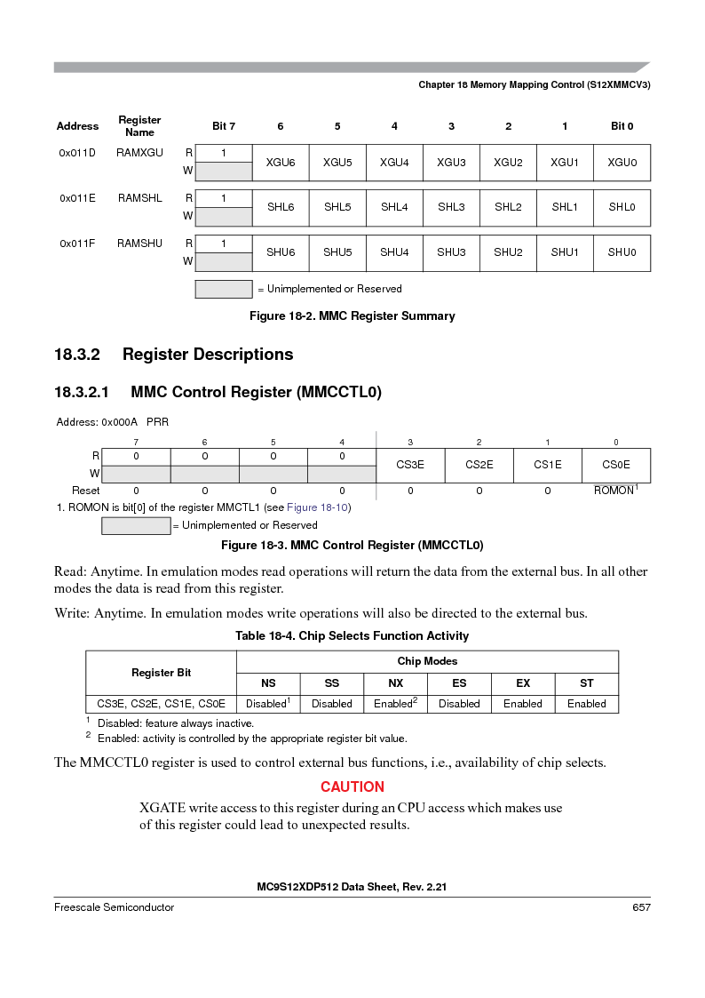 MC9S12XDP512CAL ,Freescale Semiconductor厂商,IC MCU 512K FLASH 112-LQFP, MC9S12XDP512CAL datasheet预览  第657页