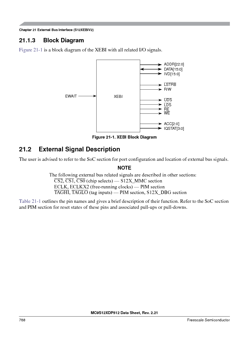 MC9S12XDP512CAL ,Freescale Semiconductor厂商,IC MCU 512K FLASH 112-LQFP, MC9S12XDP512CAL datasheet预览  第786页