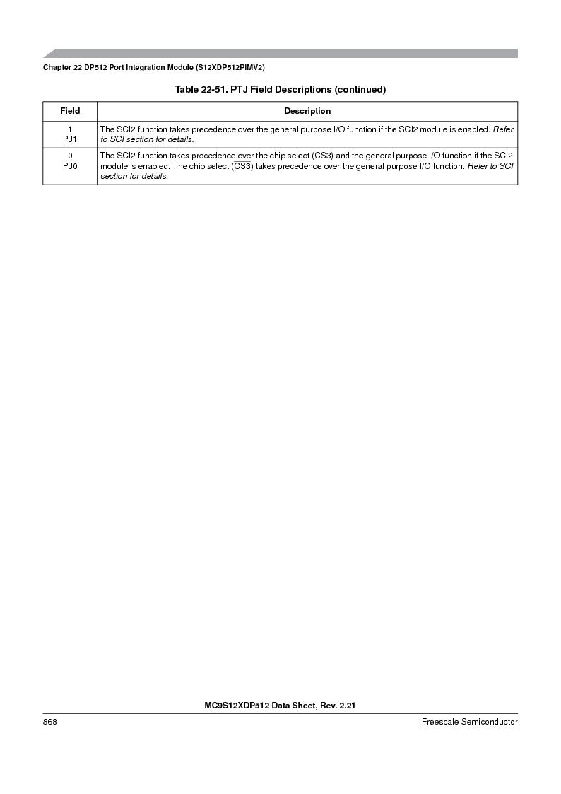 MC9S12XDP512CAL ,Freescale Semiconductor厂商,IC MCU 512K FLASH 112-LQFP, MC9S12XDP512CAL datasheet预览  第866页