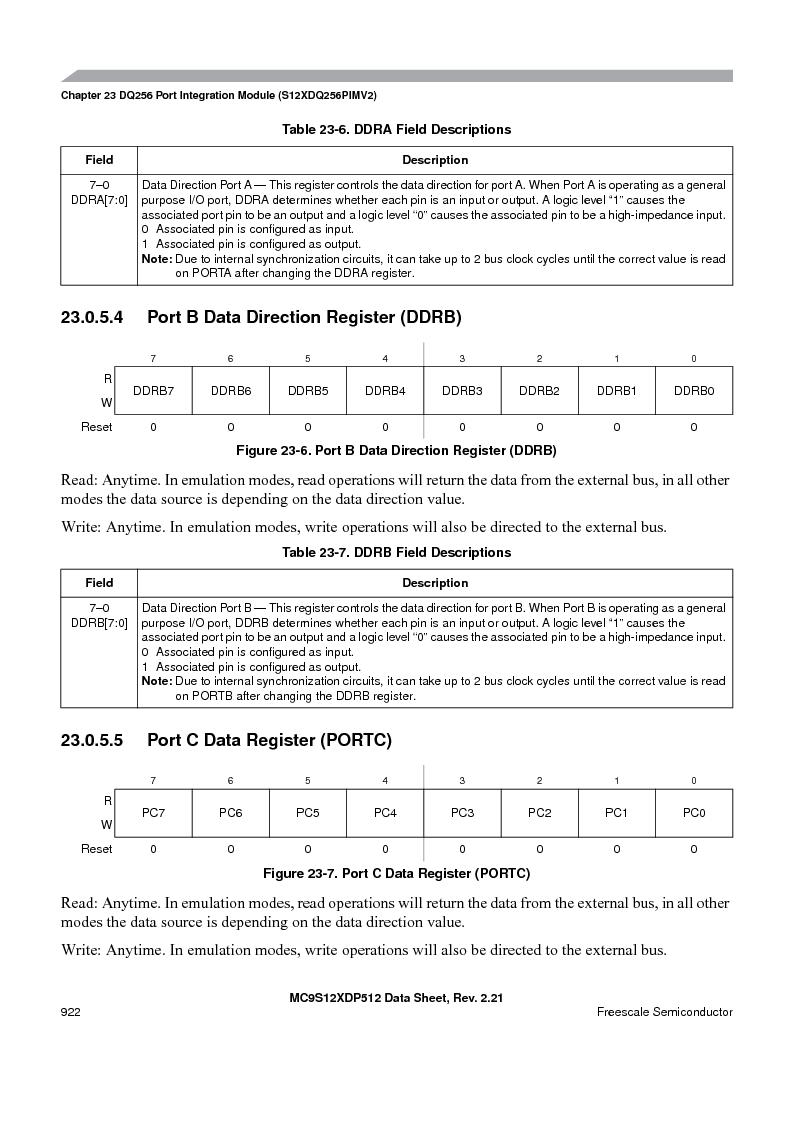 MC9S12XDP512CAL ,Freescale Semiconductor厂商,IC MCU 512K FLASH 112-LQFP, MC9S12XDP512CAL datasheet预览  第920页