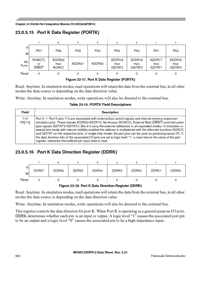 MC9S12XDP512CAL ,Freescale Semiconductor厂商,IC MCU 512K FLASH 112-LQFP, MC9S12XDP512CAL datasheet预览  第928页