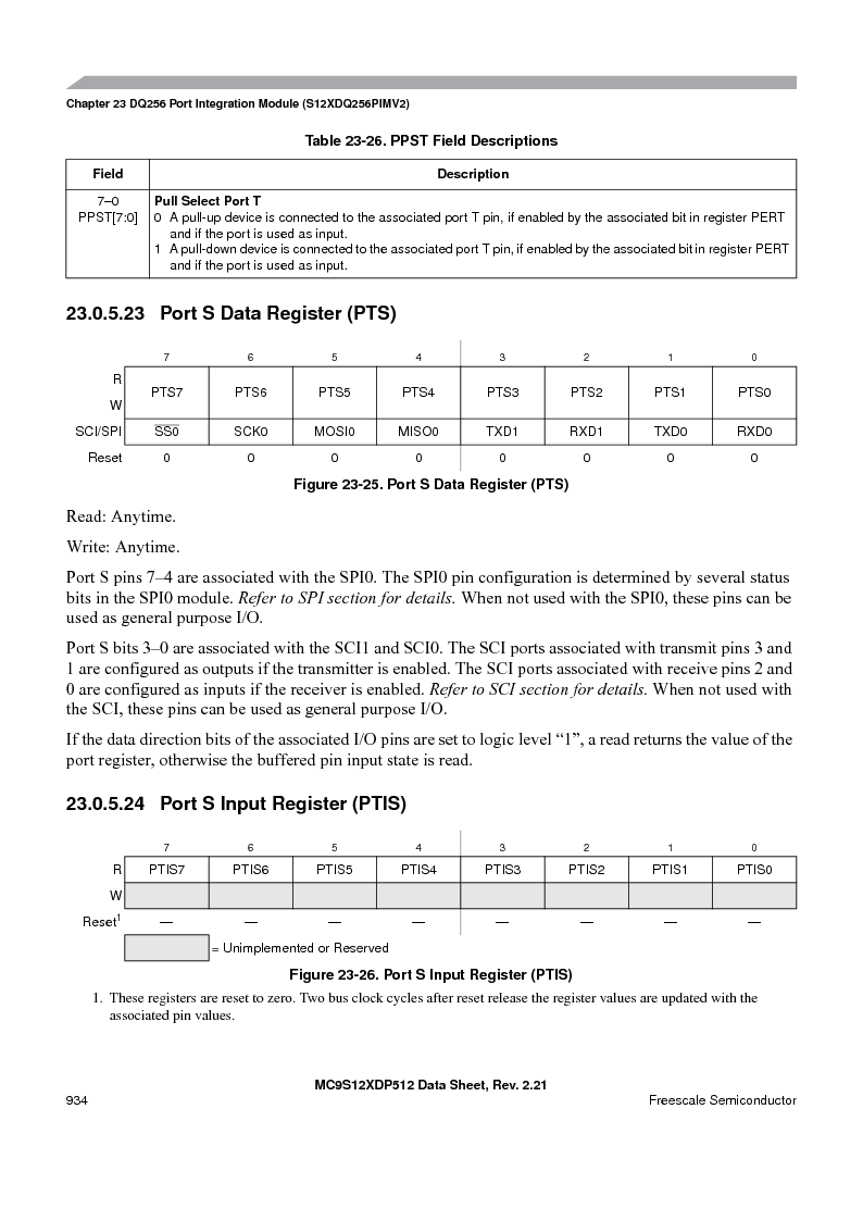 MC9S12XDP512CAL ,Freescale Semiconductor厂商,IC MCU 512K FLASH 112-LQFP, MC9S12XDP512CAL datasheet预览  第932页
