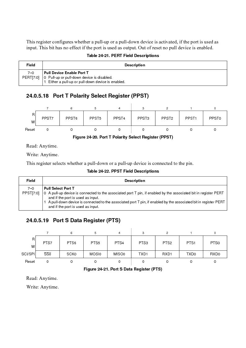 MC9S12XDT512MAL ,Freescale Semiconductor厂商,IC MCU 512K FLASH 112-LQFP, MC9S12XDT512MAL datasheet预览  第1001页