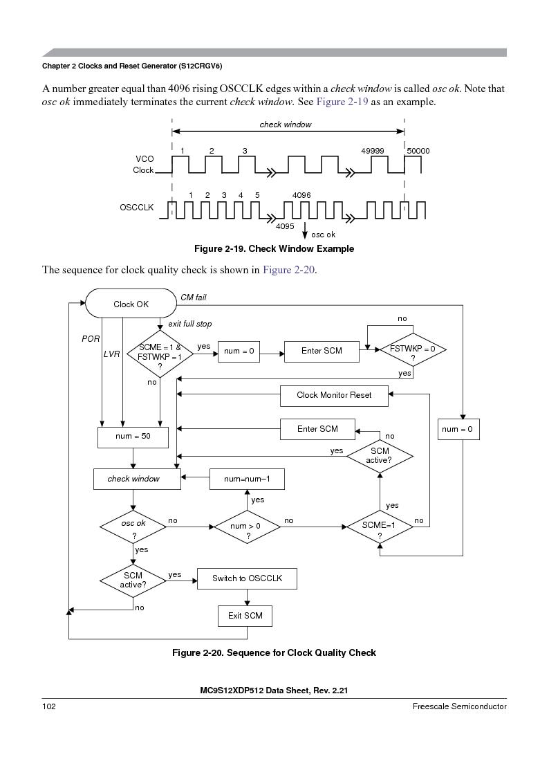 MC9S12XDT512MAL ,Freescale Semiconductor厂商,IC MCU 512K FLASH 112-LQFP, MC9S12XDT512MAL datasheet预览  第102页